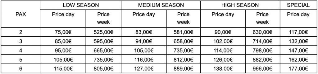 Price table 2020 - Casa Rural El Pósito