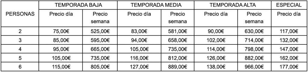Tabla de Precios 2020 - Casa Rural El Pósito